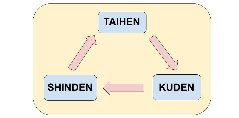 taihen kuden shinden drawing (2)