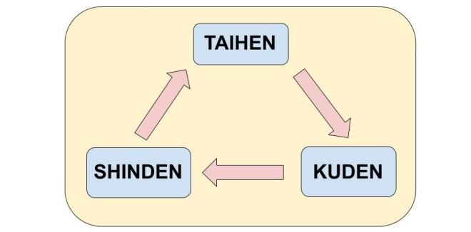 taihen kuden shinden drawing (2)